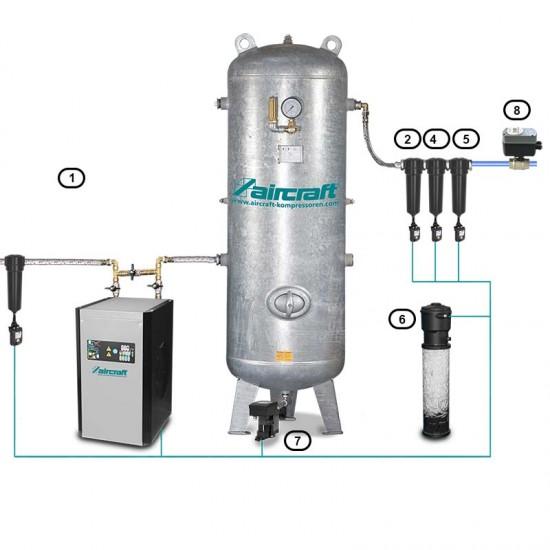 Ποιότητα πεπιεσμένου αέρα σύμφωνα με το DIN ISO 8573